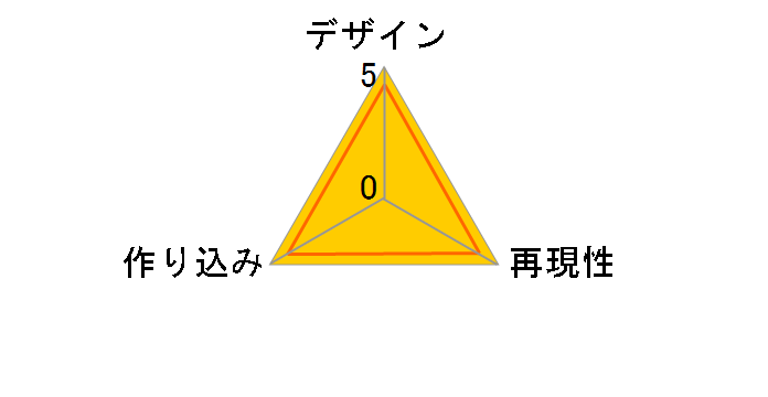 おちこぼれフルーツタルト 1/7 桜衣乃