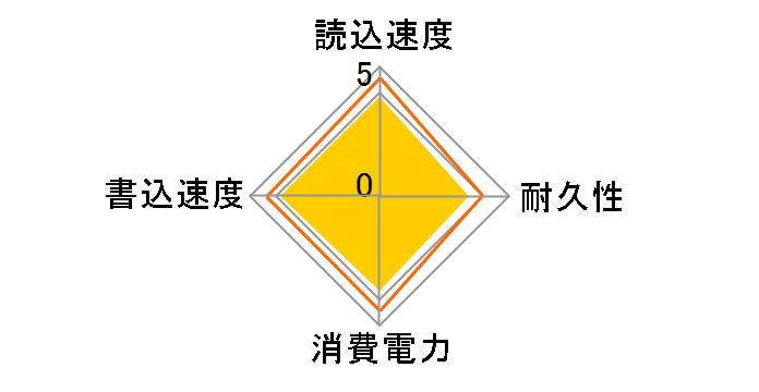 SDSSDE30-2T00-J25