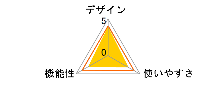 THD-600D3