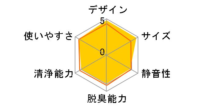 FU-NC01