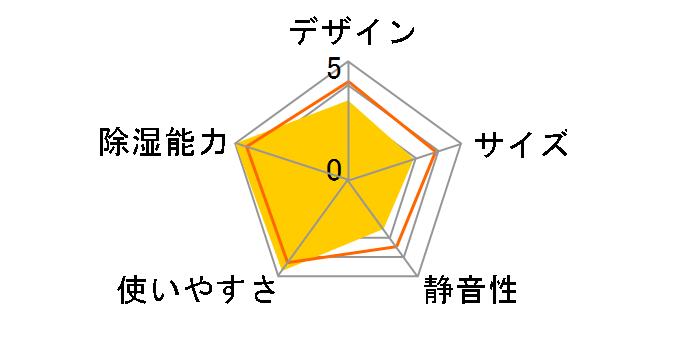 IJDC-K80