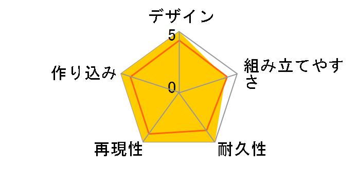 フレームアームズ・ガール バーゼラルド Animation Ver.
