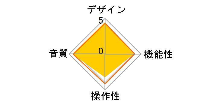 FIO-BTA30