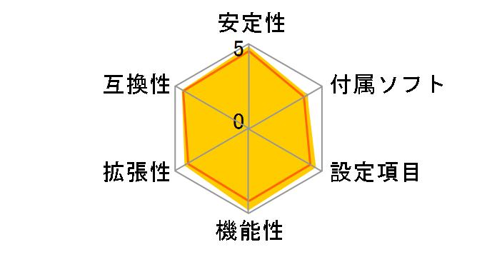 MEG B550 UNIFY