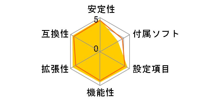 MEG B550 UNIFY-X