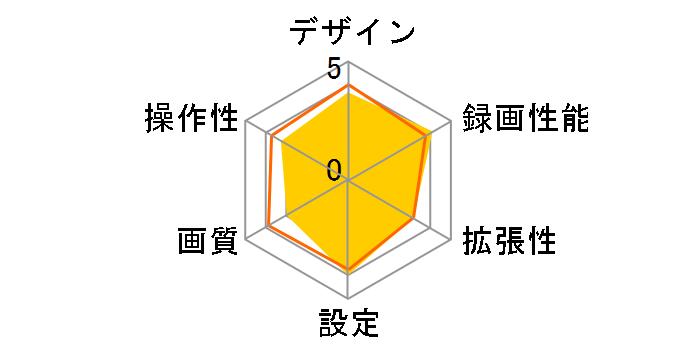 HDR953GW