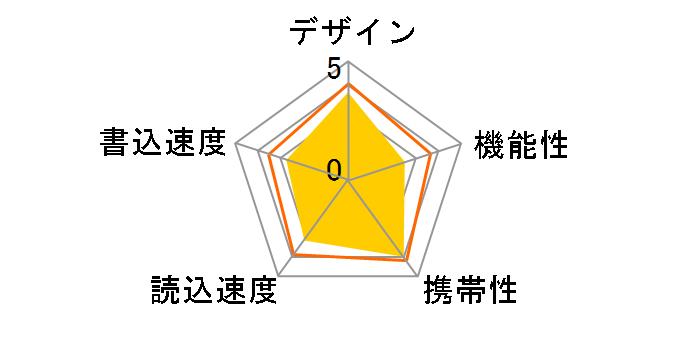 HDUF113C64G2 [64GB]