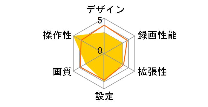 HDR952GW