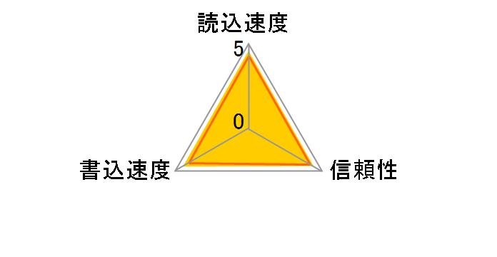 SDSQUA4-032G-GN6MN [32GB]