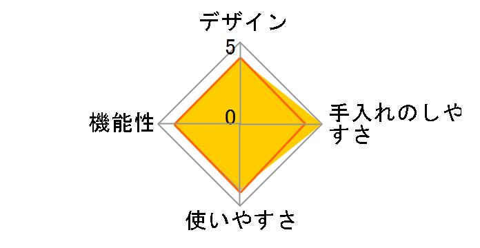 KYM-015