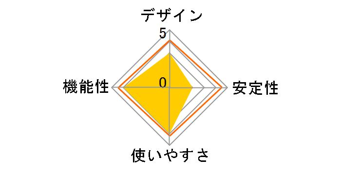 ETQG-US3
