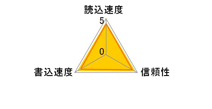 SDSDUN4-128G-GN6IN [128GB]