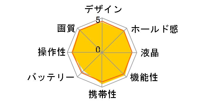 α1 ILCE-1 ボディ