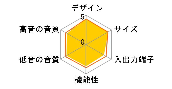 BAR 5.0 MultiBeam