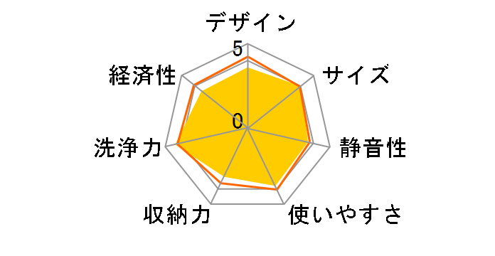 JDW03BS01