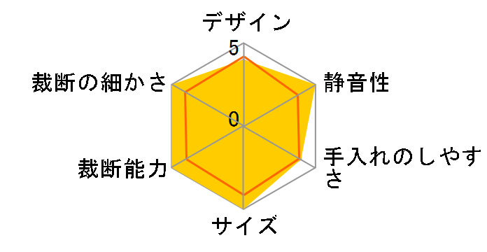 GSH150AFX-E