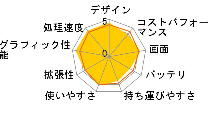 GF63-10SC-042JP