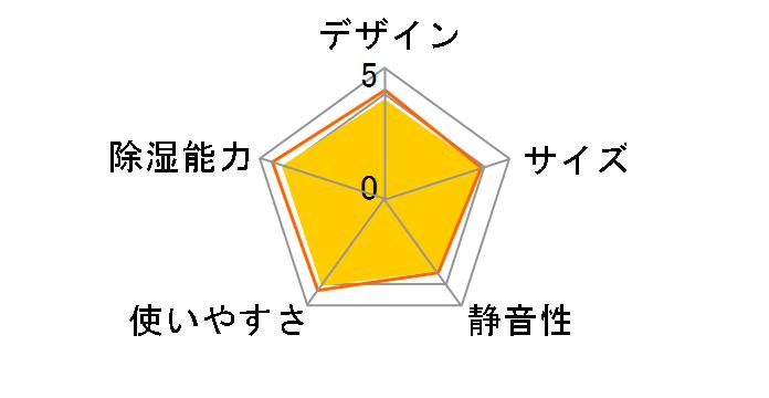 CD-S6321(W) [ホワイト]