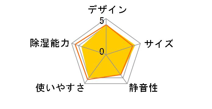 F-YZUX60-S [シルバー]