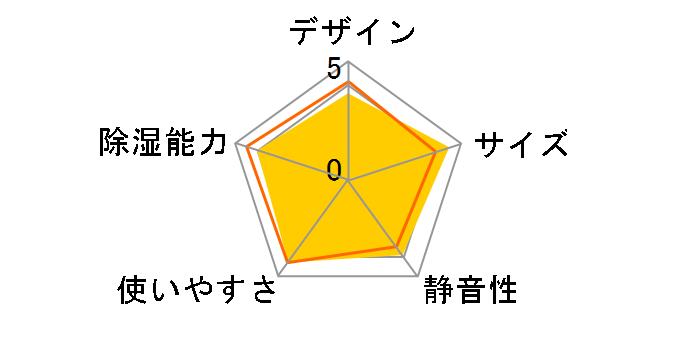 F-YZU60-G [ミントグリーン]
