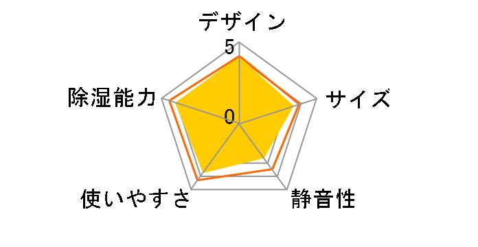CV-NH140