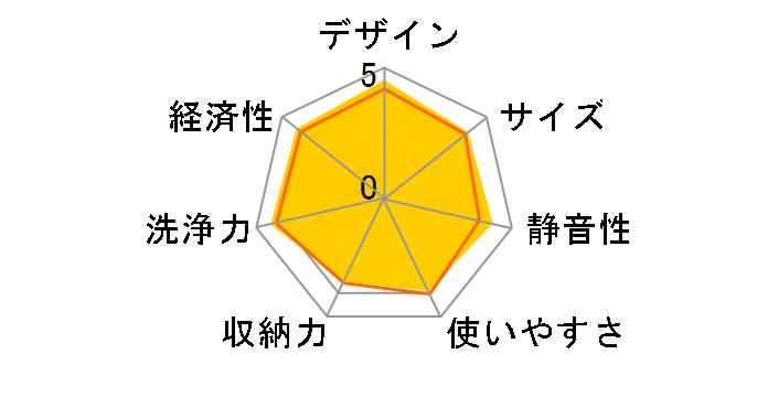 ADW-GM3