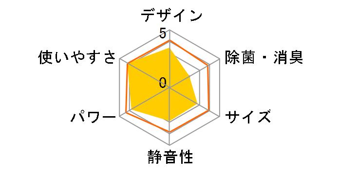 IPA-3521GH