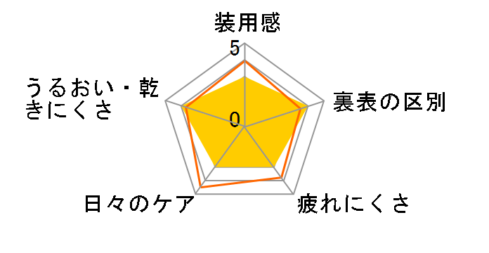 TeAmo ワンデー CLEAR [30枚入り ×4箱]