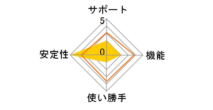 NTTPCコミュニケーションズ WebARENA SuiteX