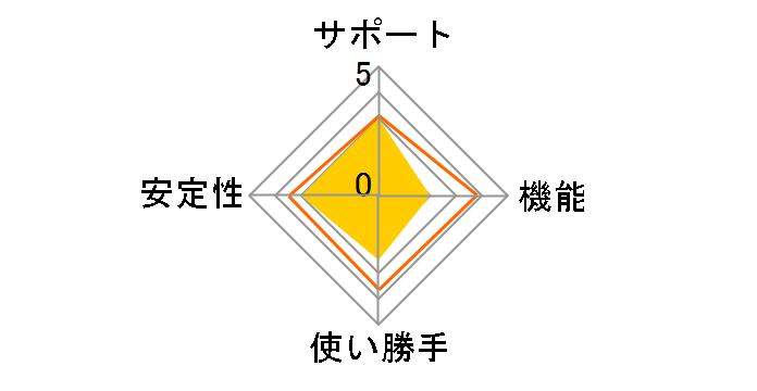 NTTPCコミュニケーションズ WebARENA VPSクラウド プラン10