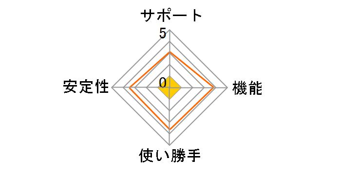 NTTPCコミュニケーションズ WebARENA SuiteS 10GB