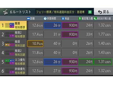 『機能画面1』 楽ナビ AVIC-RZ99 の製品画像