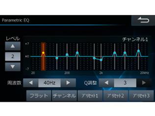 『機能画面1』 ビッグX X9S-PR2 の製品画像