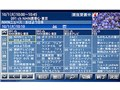 『機能画面2』 楽ナビ AVIC-RZ902の製品画像