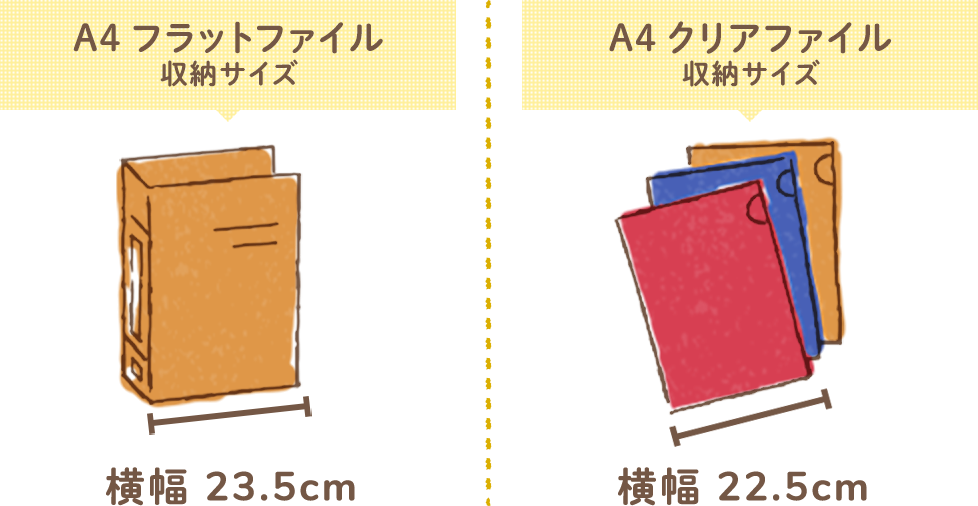 A4 フラットファイル収納サイズ(横幅23.5cm)、A4 クリアファイル収納サイズ(横幅22.5cm)