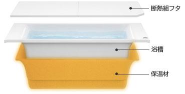 高断熱浴槽画像
