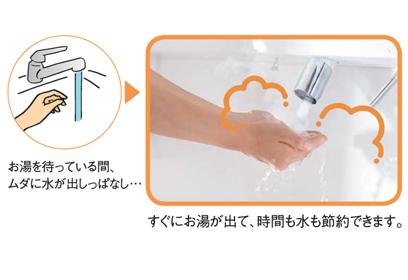 即湯水栓画像