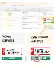延長保障提供ボタンに価格.com延長保障提供が明示されます